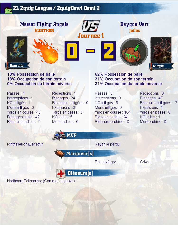 CR et RP: METEOR FLYING ANGELS [Hauts Elfes] - Page 3 Match_image_create?match=Coach-111260-bebbe523107a1507e717c2e59cdd8934_2018-04-29_19_24_45