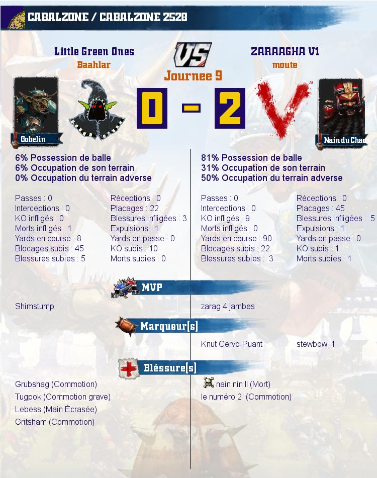 [J9] Rapports de matchs Match_image_create?match=Coach-37699-deadd370c19e0662b0e902ffc726f9f1_2018-12-17_20_15_37